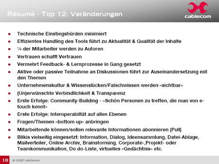 Cablecom Top 12 Veränderungen