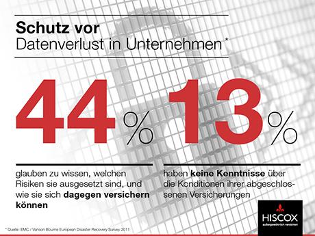 Hiscox_Infografik