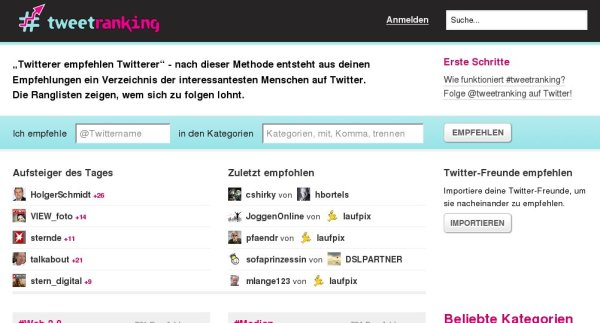 tweetranking