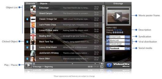 VideoClix.tv