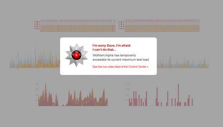 Die Fehlerseite von Wolfram Alpha