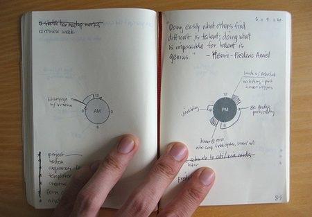 Chronotebook von Muji: Mehr Kalender muss nicht sein.