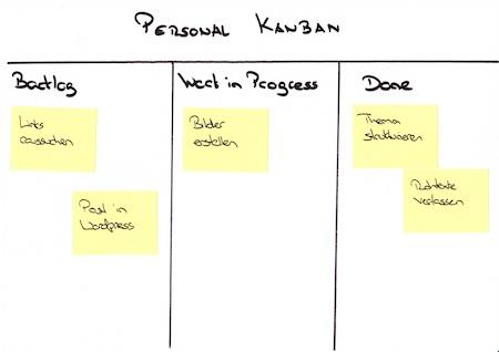 Personal Kanban in der Basic-Ausführung