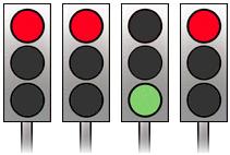 Die Testergebnisse werden als Ampel visualisiert